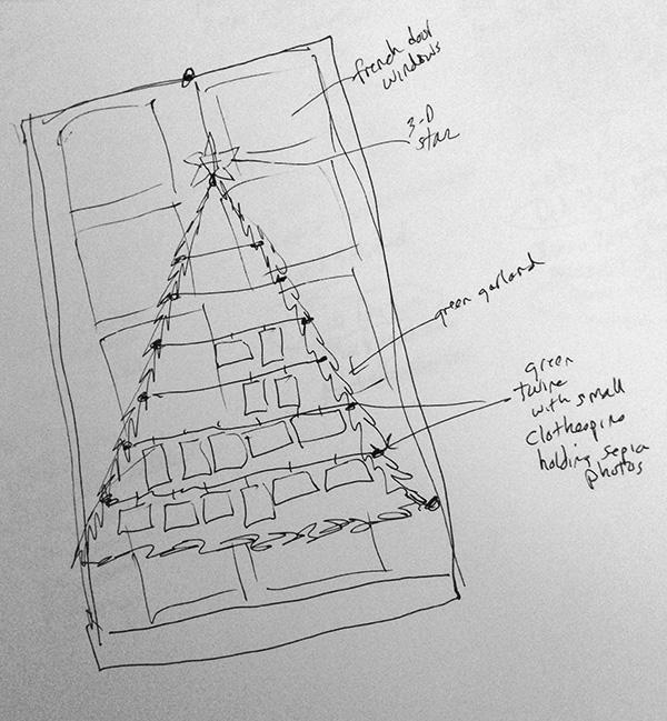 plan for decor